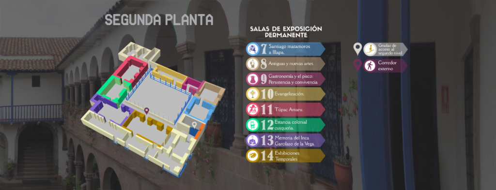 Casa Garcilaso - segunda planta